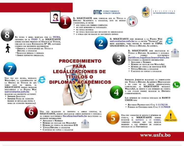 PROCEDIMIENTO PARA LEGALIZACIONES DE TITULOS O DIPLOMAS ACADEMICOS
